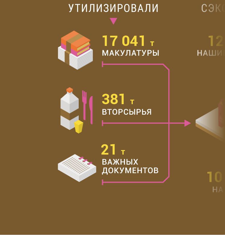 Волгаресурс макулатура макулатура в новосибирске вывоз